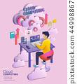 3d isometric cloud computing 44998867