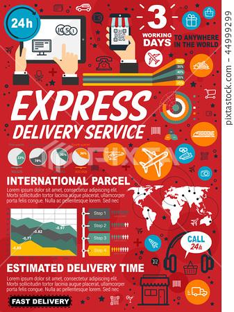 Express delivery service infographic statistics - Stock Illustration  [44999299] - PIXTA
