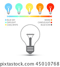 Bulbs with Color Temperature Icons 45010768
