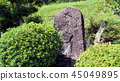 나카센도, 여인숙 마을, 슈쿠바마치 45049895