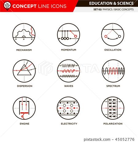 Concept Line Icons Set 3 Physics 45052776