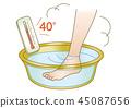 응급 처치 그림 52 : 동상 · 저체온증 45087656