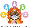 火焰女人 45110483