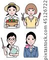 女职业集B. 45126722