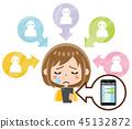 smartphone sumaho bullying 45132872