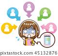 smartphone sumaho bullying 45132876