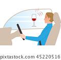 Dangerous driving. Drunk driving. 45220516