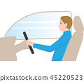 Dangerous driving. Seat belt violation. 45220523