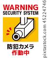Signboard image 45224746