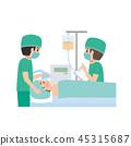手術麻醉例證 45315687