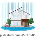 家里被淹了 45316585