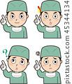 男外科醫生1 45344134