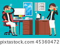 Basic health care of employee in work. 45360472