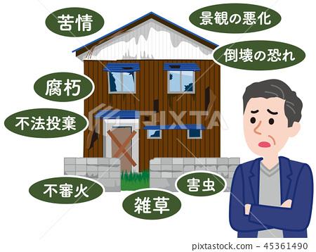 空房問題繼承問題 45361490