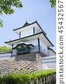 Ishikawa Gate - Kanazawa Castle Park 45432567