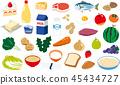 Food education 45434727
