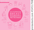 Breast cancer, medical infographic 45451708