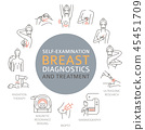 breast cancer infographic 45451709