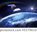 人造衛星地球日本GPS通信網絡 45579619