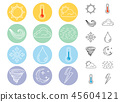 weather,icon,icons 45604121