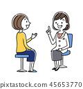 體格檢查:女醫生和年輕女子 45653770
