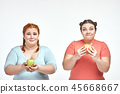apple,human,obese 45668667