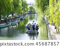 sightseeing, going downstream, boat 45687857