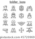 Soldier & Military icon set in thin line style 45720969