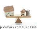 모형과 시소를 사용한 주택 사정의 비교 45723346