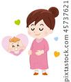 임산부 여성 45737621