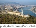 Budapest Aerial Citadell sunny blue sky clear sky 45755944