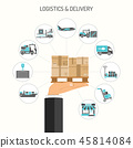 Logistics and Delivery Concept 45814084