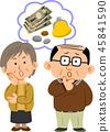 高級夫妻的錢全身麻煩 45841590