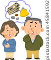 高級夫妻的錢全身麻煩 45841592