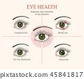 eye vector common 45841817
