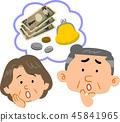 高級夫婦的錢麻煩面對錶達 45841965
