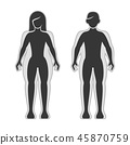 overweight,vector,obese 45870759