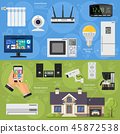 Smart House and Internet of Things Banners 45872538