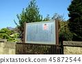 Pastoral materials of Koganemaki Shirai-shi, Chiba designated tangible cultural property 45872544