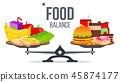 Balance Of Healthy And Unhealthy Food Vector. Isolated Cartoon Illustration 45874177