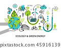 eco, concept, ecology 45916139