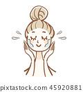 Lotion Facial Cleansing Woman ผลิตภัณฑ์ดูแลผิว 45920881