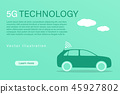 Business and finance - robot car 45927802