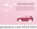 Business and finance - robot car 45927803
