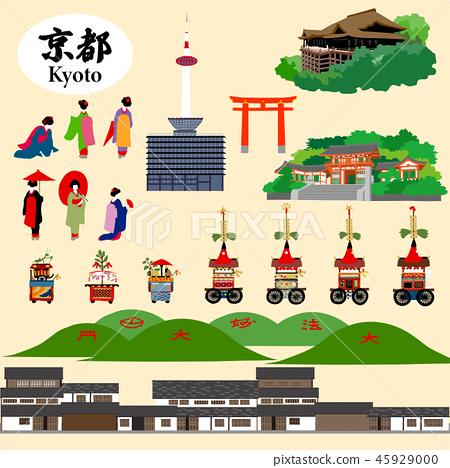 京都材料 45929000