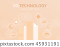 Business and finance - 5G network 45931191