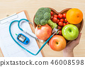 Diabetes monitor Cholesterol diet and healthy food 46008598