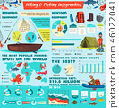 fishing, infographic, diagram 46022041