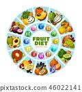 fruit, diet, vitamin 46022141