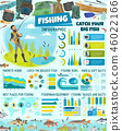 fishing, sport, infographic 46022166